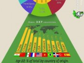Food Sentry Infographic